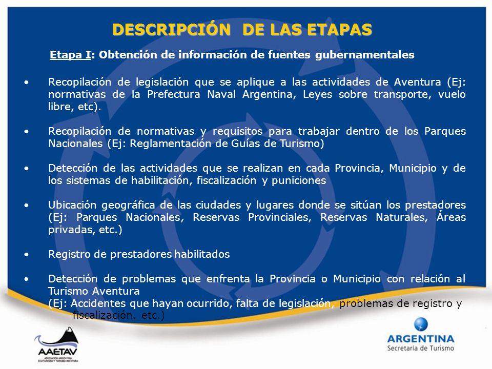 DESCRIPCIÓN DE LAS ETAPAS Etapa I: Obtención de información de fuentes gubernamentales Recopilación de legislación que se aplique a las actividades de
