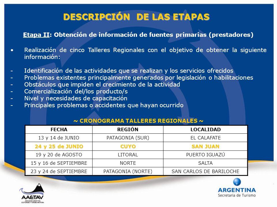 Etapa II: Obtención de información de fuentes primarias (prestadores) Realización de cinco Talleres Regionales con el objetivo de obtener la siguiente