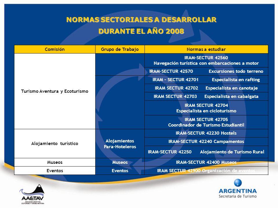 NORMAS SECTORIALES A DESARROLLAR DURANTE EL AÑO 2008 ComisiónGrupo de TrabajoNormas a estudiar Turismo Aventura y Ecoturismo IRAM-SECTUR 42560 Navegac