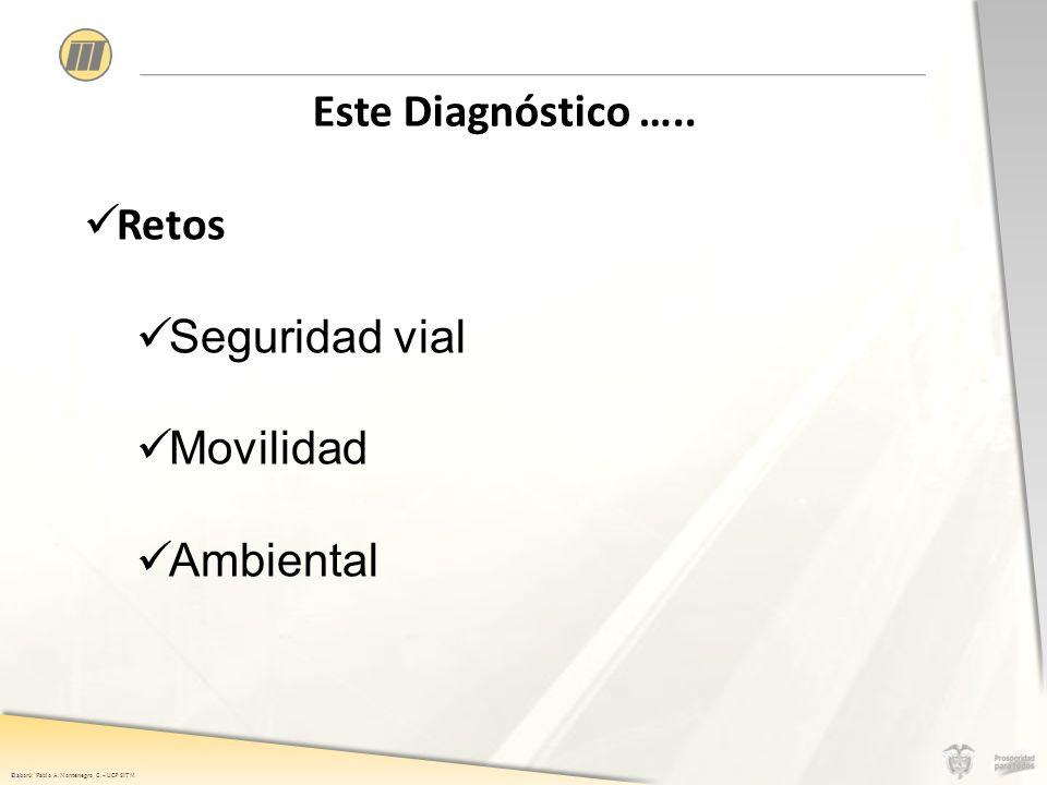 Elaboró: Pablo A. Montenegro G. – UCP SITM Este Diagnóstico …..