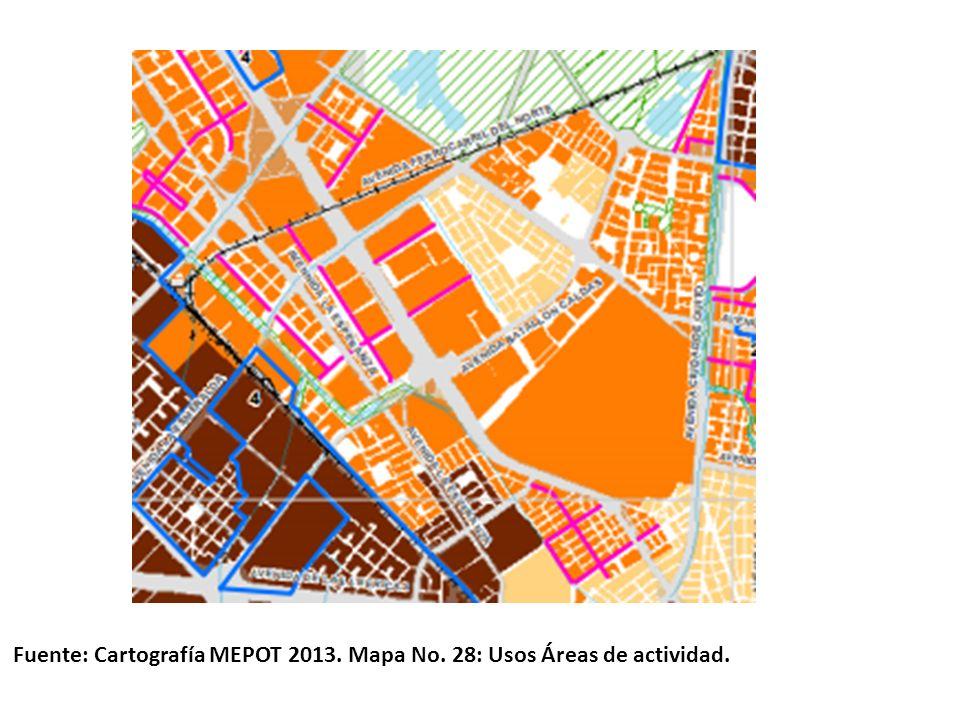 Fuente: Cartografía MEPOT 2013. Mapa No. 28: Usos Áreas de actividad.