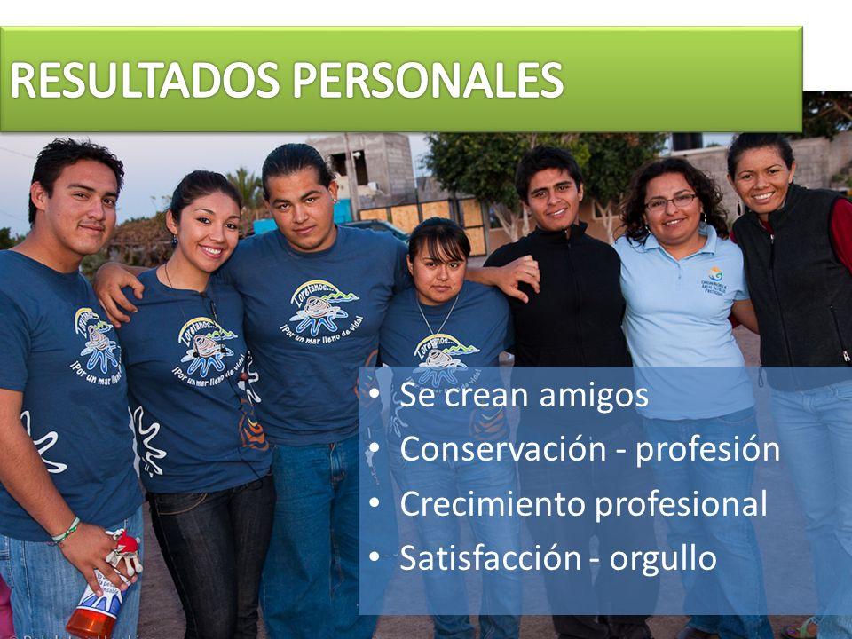 Se crean amigos Conservación - profesión Crecimiento profesional Satisfacción - orgullo