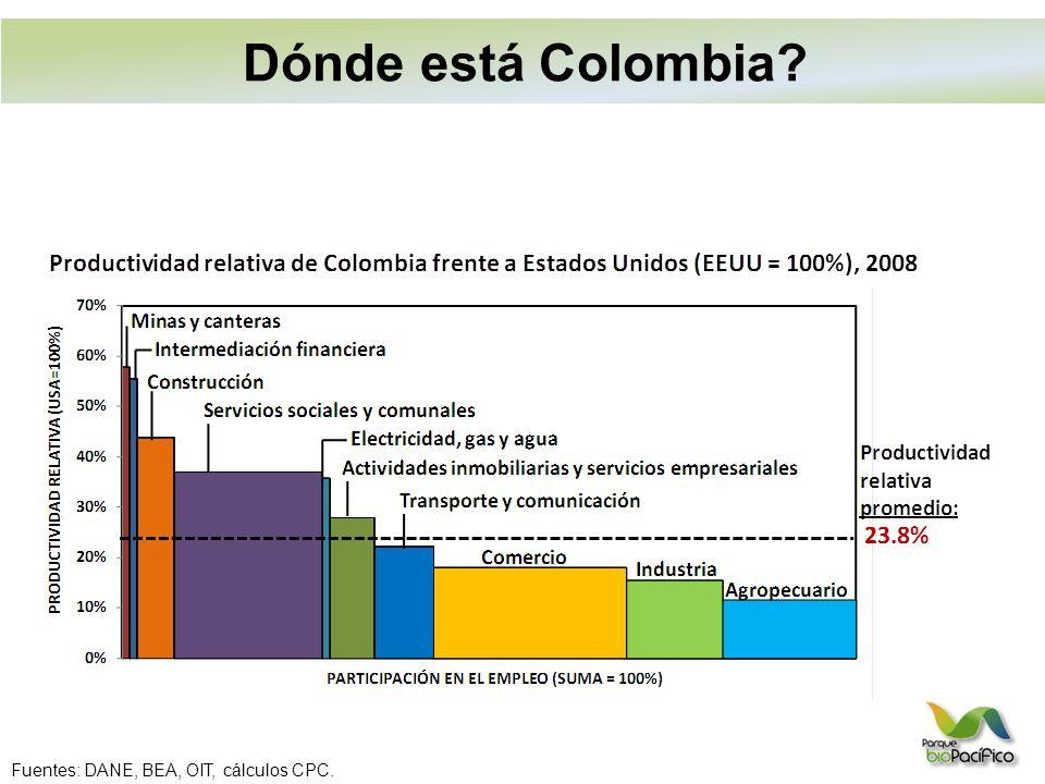Fuentes: DANE, BEA, OIT, cálculos CPC. Dónde está Colombia?