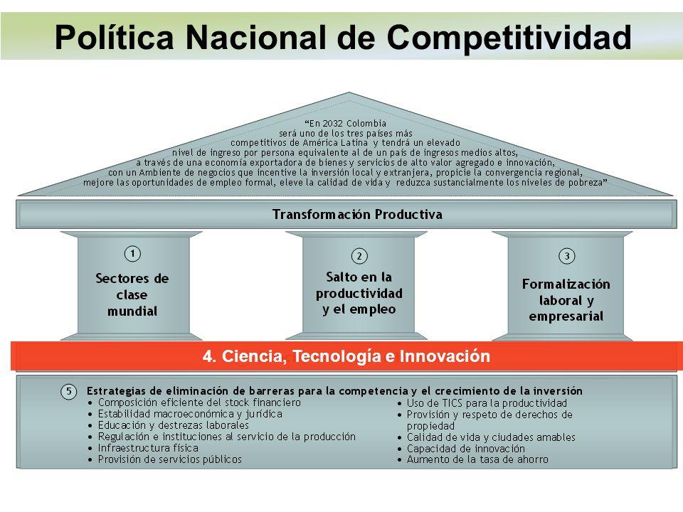 4. Ciencia, Tecnología e Innovación Política Nacional de Competitividad