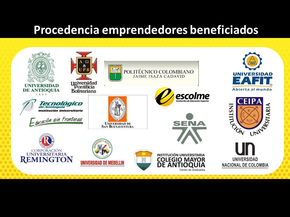 Procedencia emprendedores beneficiados