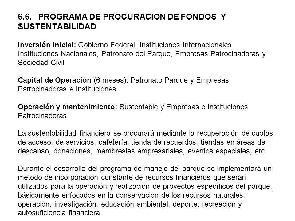 6.6. PROGRAMA DE PROCURACION DE FONDOS Y SUSTENTABILIDAD Inversión Inicial: Gobierno Federal, Instituciones Internacionales, Instituciones Nacionales,
