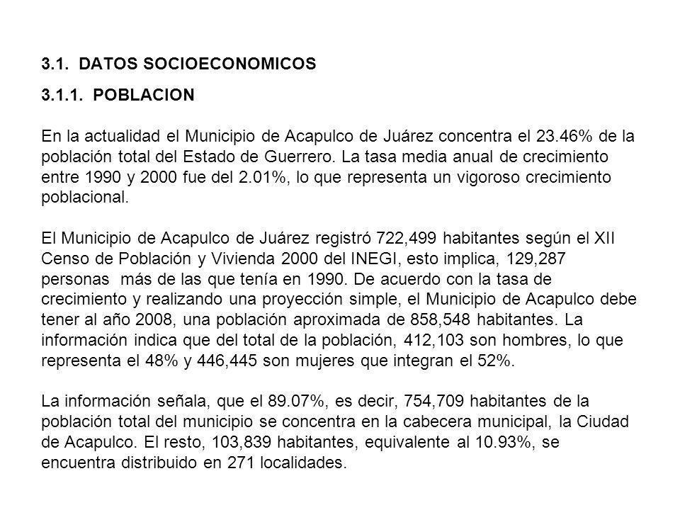 3.1. DATOS SOCIOECONOMICOS 3.1.1. POBLACION En la actualidad el Municipio de Acapulco de Juárez concentra el 23.46% de la población total del Estado d