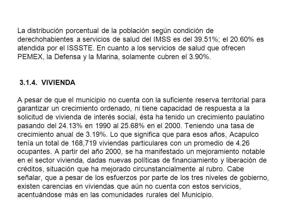 La distribución porcentual de la población según condición de derechohabientes a servicios de salud del IMSS es del 39.51%; el 20.60% es atendida por