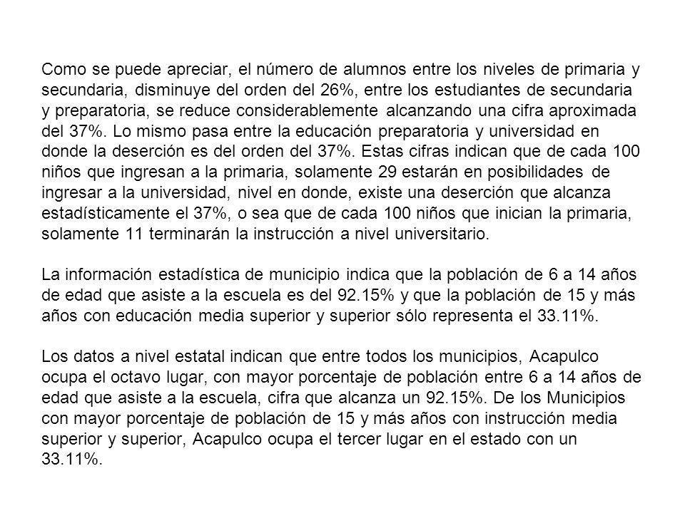 Como se puede apreciar, el número de alumnos entre los niveles de primaria y secundaria, disminuye del orden del 26%, entre los estudiantes de secunda