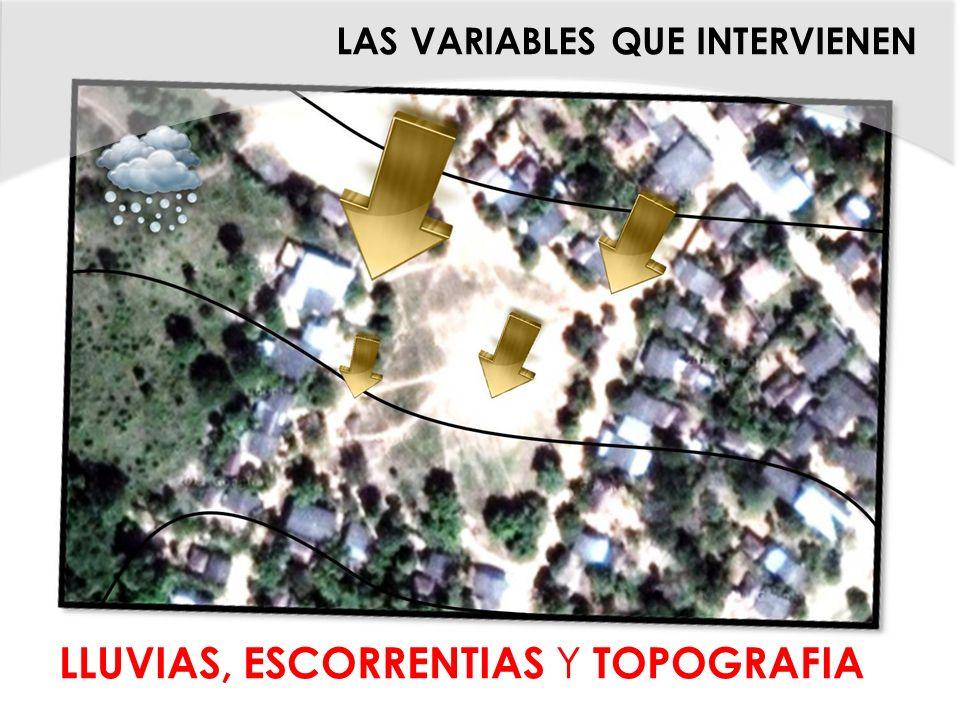 LAS VARIABLES QUE INTERVIENEN LLUVIAS, ESCORRENTIAS Y TOPOGRAFIA