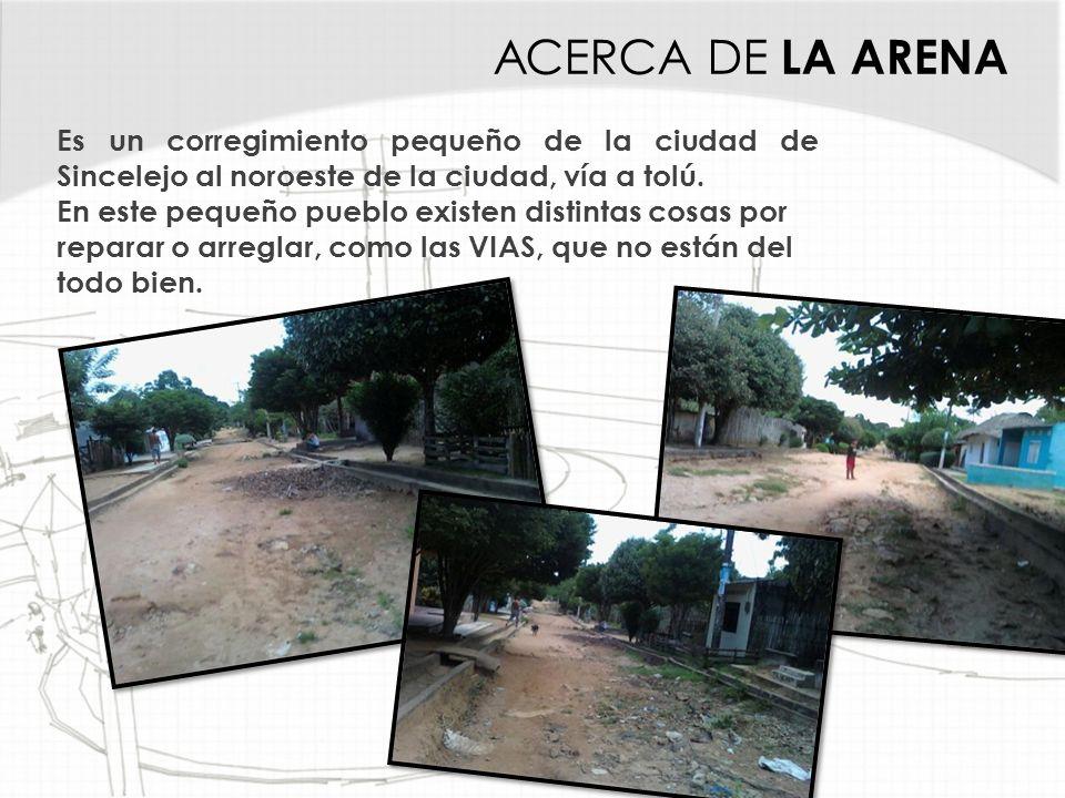 ACERCA DE LA ARENA Es un corregimiento pequeño de la ciudad de Sincelejo al noroeste de la ciudad, vía a tolú. En este pequeño pueblo existen distinta