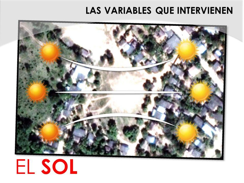 LAS VARIABLES QUE INTERVIENEN EL SOL