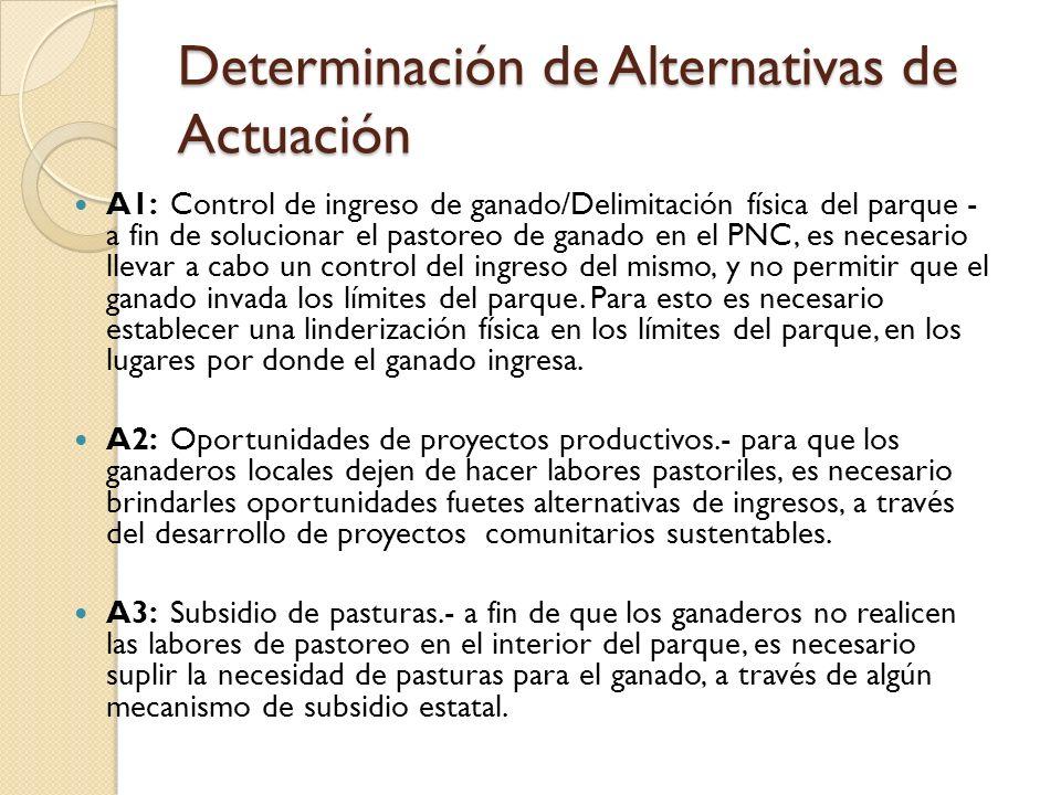 Determinación de Alternativas de Actuación A1:Control de ingreso de ganado/Delimitación física del parque - a fin de solucionar el pastoreo de ganado
