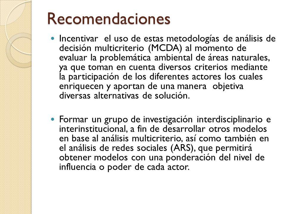 Recomendaciones Incentivar el uso de estas metodologías de análisis de decisión multicriterio (MCDA) al momento de evaluar la problemática ambiental d