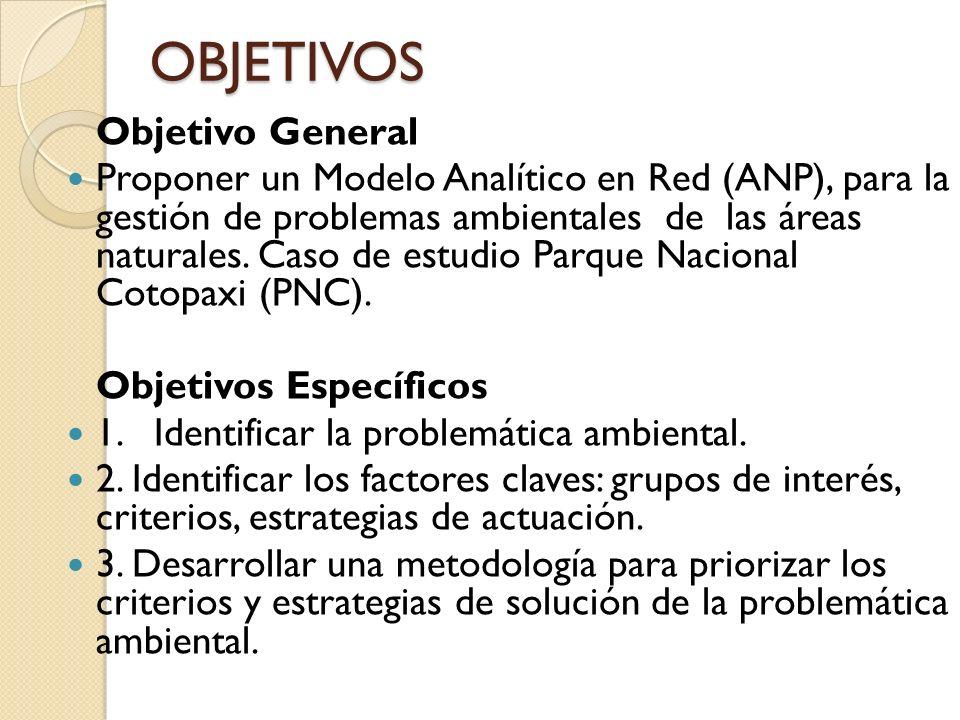 OBJETIVOS Objetivo General Proponer un Modelo Analítico en Red (ANP), para la gestión de problemas ambientales de las áreas naturales. Caso de estudio