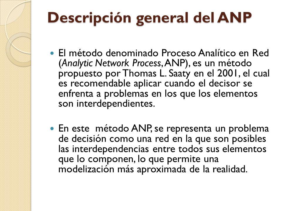 Descripción general del ANP El método denominado Proceso Analítico en Red (Analytic Network Process, ANP), es un método propuesto por Thomas L. Saaty