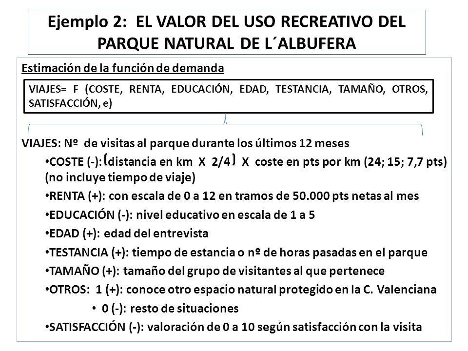 Ejemplo 2: EL VALOR DEL USO RECREATIVO DEL PARQUE NATURAL DE L´ALBUFERA Estimación de la función de demanda VIAJES: Nº de visitas al parque durante lo