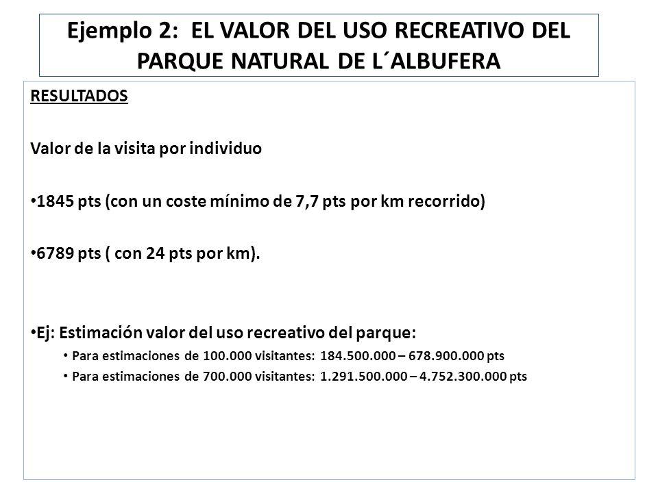 Ejemplo 2: EL VALOR DEL USO RECREATIVO DEL PARQUE NATURAL DE L´ALBUFERA RESULTADOS Valor de la visita por individuo 1845 pts (con un coste mínimo de 7