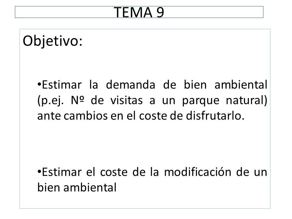TEMA 9 Objetivo: Estimar la demanda de bien ambiental (p.ej. Nº de visitas a un parque natural) ante cambios en el coste de disfrutarlo. Estimar el co