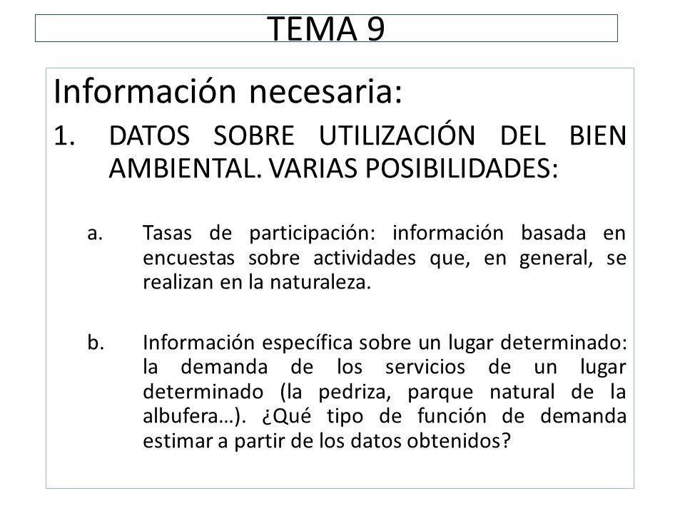 TEMA 9 Información necesaria: 1.DATOS SOBRE UTILIZACIÓN DEL BIEN AMBIENTAL. VARIAS POSIBILIDADES: a.Tasas de participación: información basada en encu