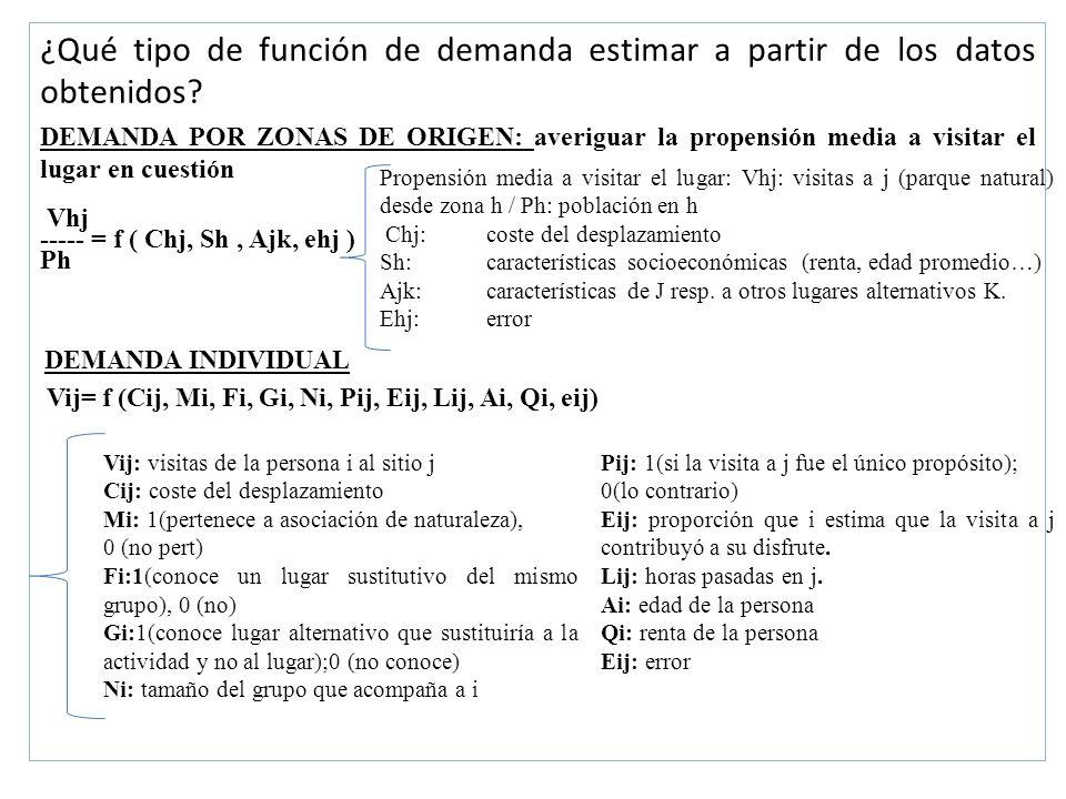 ¿Qué tipo de función de demanda estimar a partir de los datos obtenidos? DEMANDA POR ZONAS DE ORIGEN: averiguar la propensión media a visitar el lugar