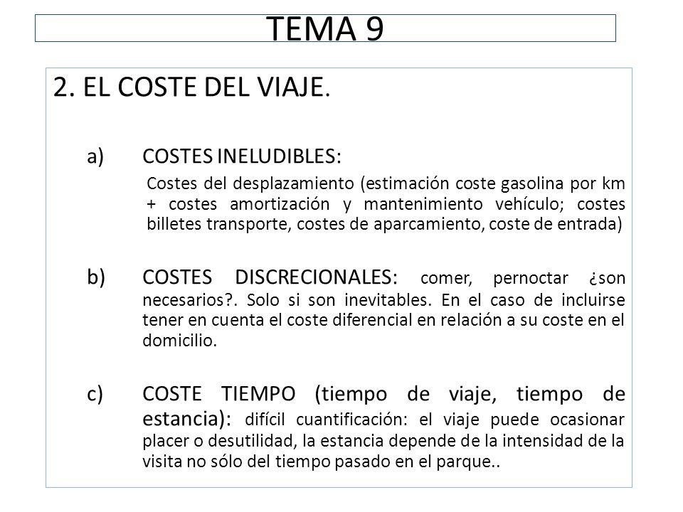 TEMA 9 2. EL COSTE DEL VIAJE. a)COSTES INELUDIBLES: Costes del desplazamiento (estimación coste gasolina por km + costes amortización y mantenimiento