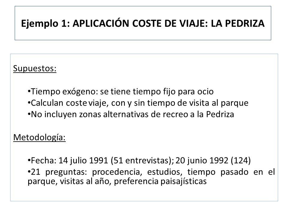 Ejemplo 1: APLICACIÓN COSTE DE VIAJE: LA PEDRIZA Supuestos: Tiempo exógeno: se tiene tiempo fijo para ocio Calculan coste viaje, con y sin tiempo de v