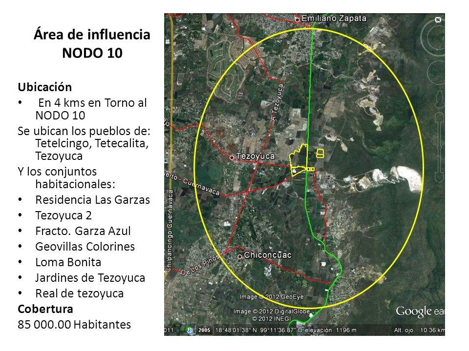 Área de influencia NODO 10 Ubicación En 4 kms en Torno al NODO 10 Se ubican los pueblos de: Tetelcingo, Tetecalita, Tezoyuca Y los conjuntos habitacionales: Residencia Las Garzas Tezoyuca 2 Fracto.