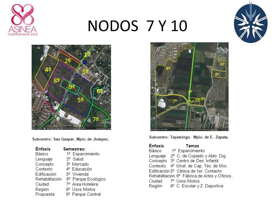 NODOS 7 Y 10 Subcentro: San Gaspar.Mpio. de Jiutepec.