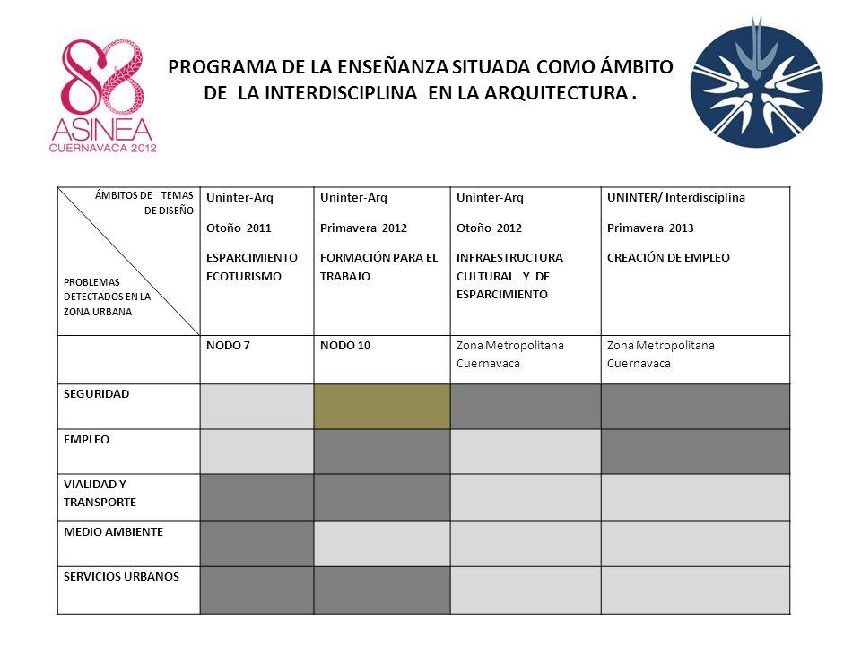 PROGRAMA DE LA ENSEÑANZA SITUADA COMO ÁMBITO DE LA INTERDISCIPLINA EN LA ARQUITECTURA.