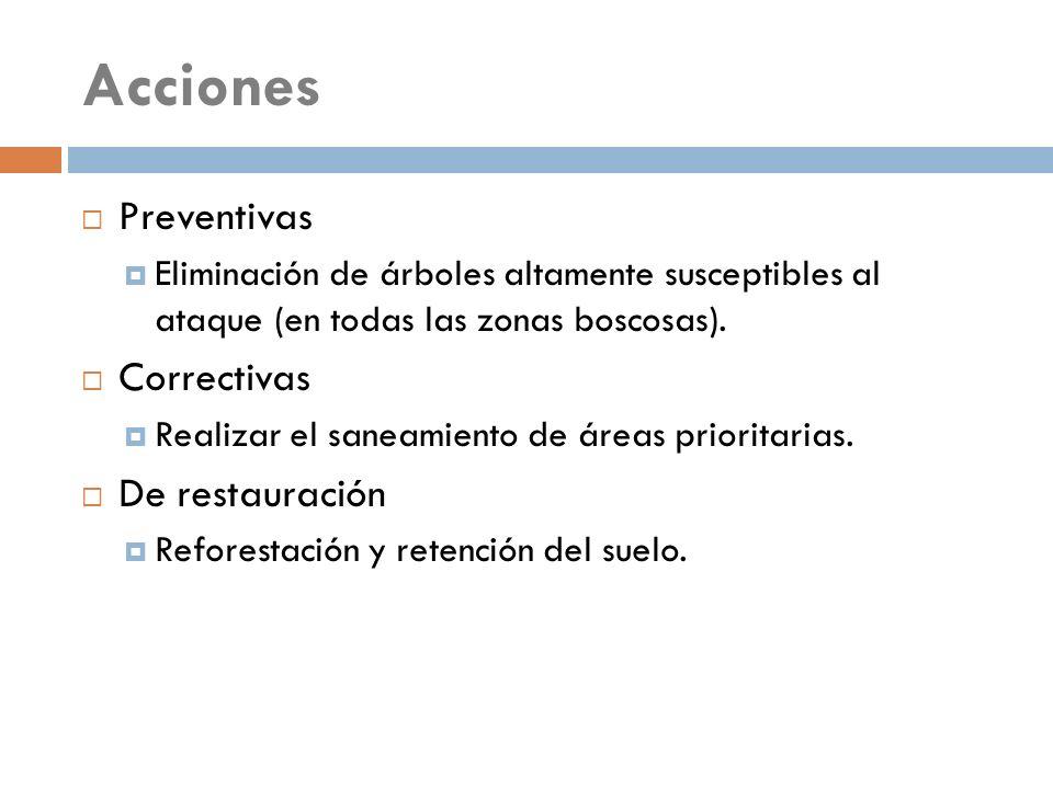 Acciones Preventivas Eliminación de árboles altamente susceptibles al ataque (en todas las zonas boscosas). Correctivas Realizar el saneamiento de áre