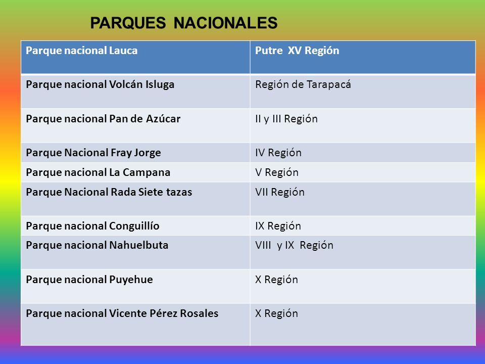 PARQUES NACIONALES Parque nacional LaucaPutre XV Región Parque nacional Volcán IslugaRegión de Tarapacá Parque nacional Pan de AzúcarII y III Región P