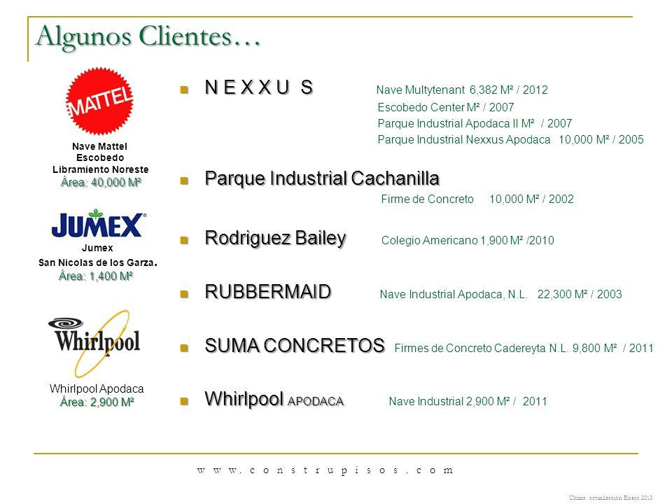 N E X X U S N E X X U S Nave Multytenant 6,382 M² / 2012 Escobedo Center M² / 2007 Parque Industrial Apodaca II M² / 2007 Parque Industrial Nexxus Apo