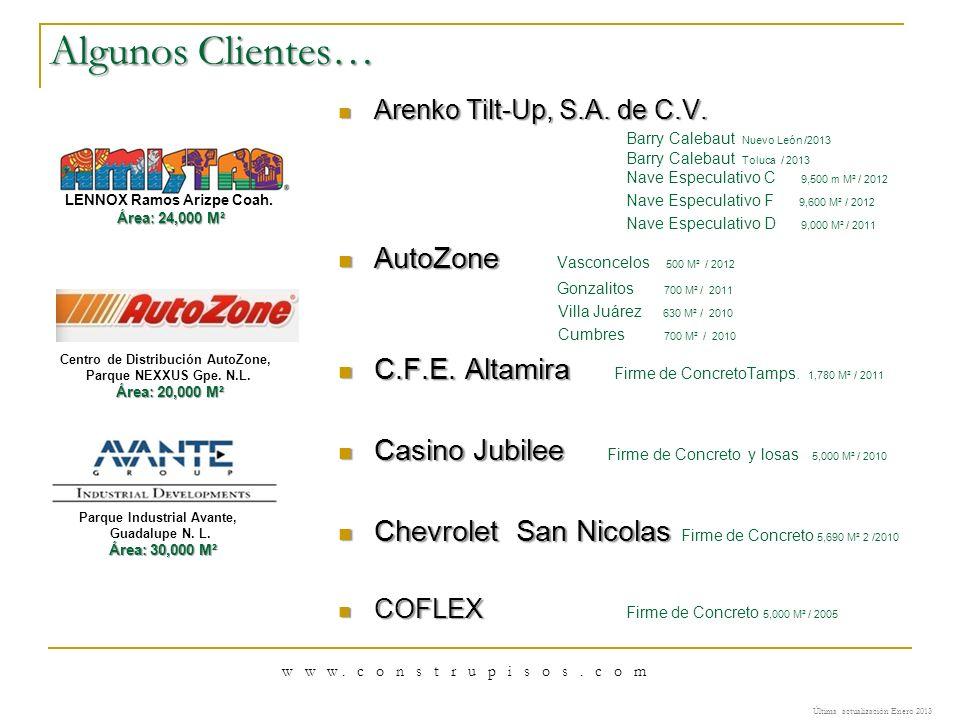 Algunos Clientes… Arenko Tilt-Up, S.A. de C.V. Arenko Tilt-Up, S.A. de C.V. Barry Calebaut Nuevo León /2013 Barry Calebaut Toluca / 2013 Nave Especula