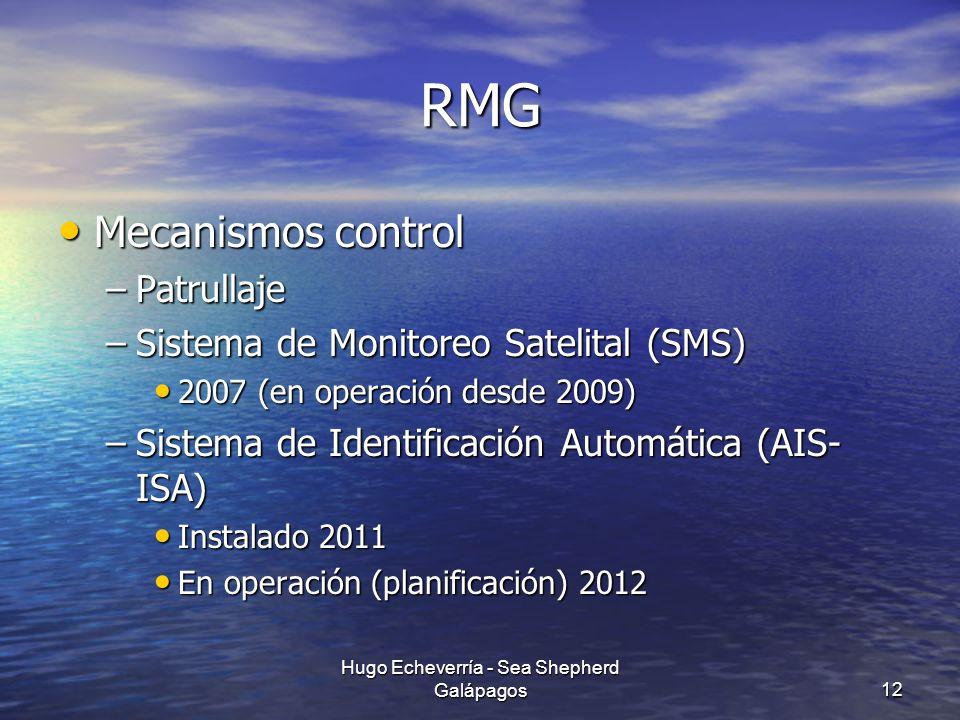 RMG Mecanismos control Mecanismos control –Patrullaje –Sistema de Monitoreo Satelital (SMS) 2007 (en operación desde 2009) 2007 (en operación desde 20