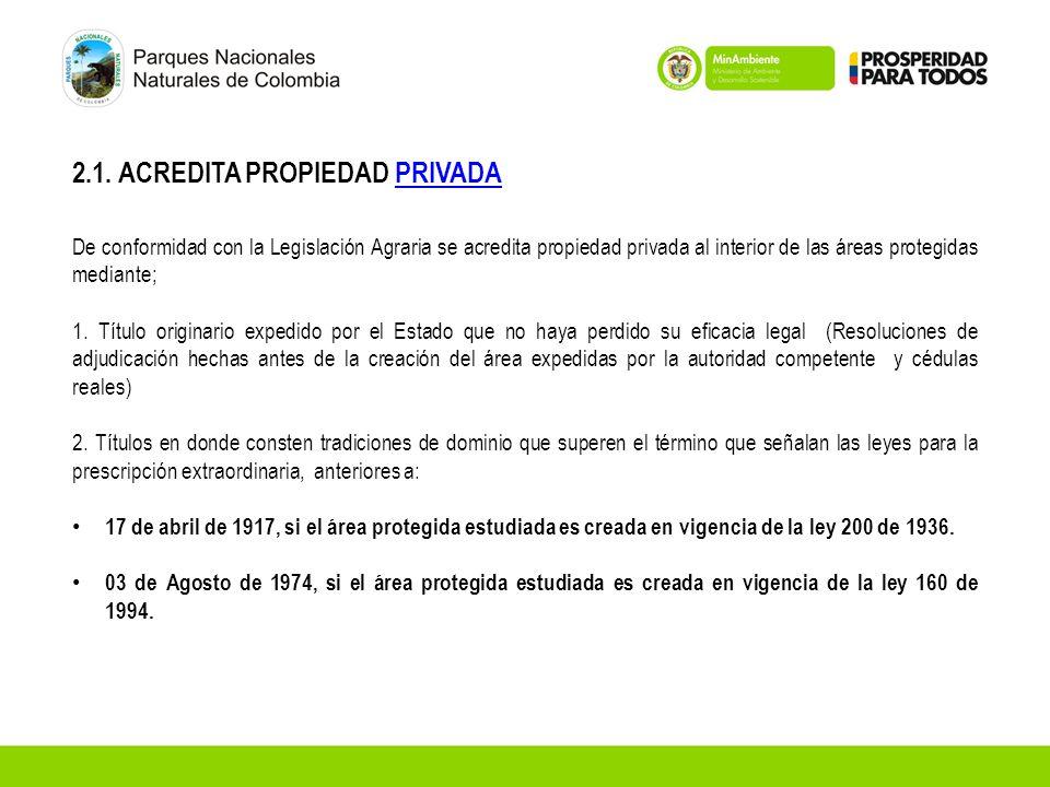2.1. ACREDITA PROPIEDAD PRIVADAPRIVADA De conformidad con la Legislación Agraria se acredita propiedad privada al interior de las áreas protegidas med