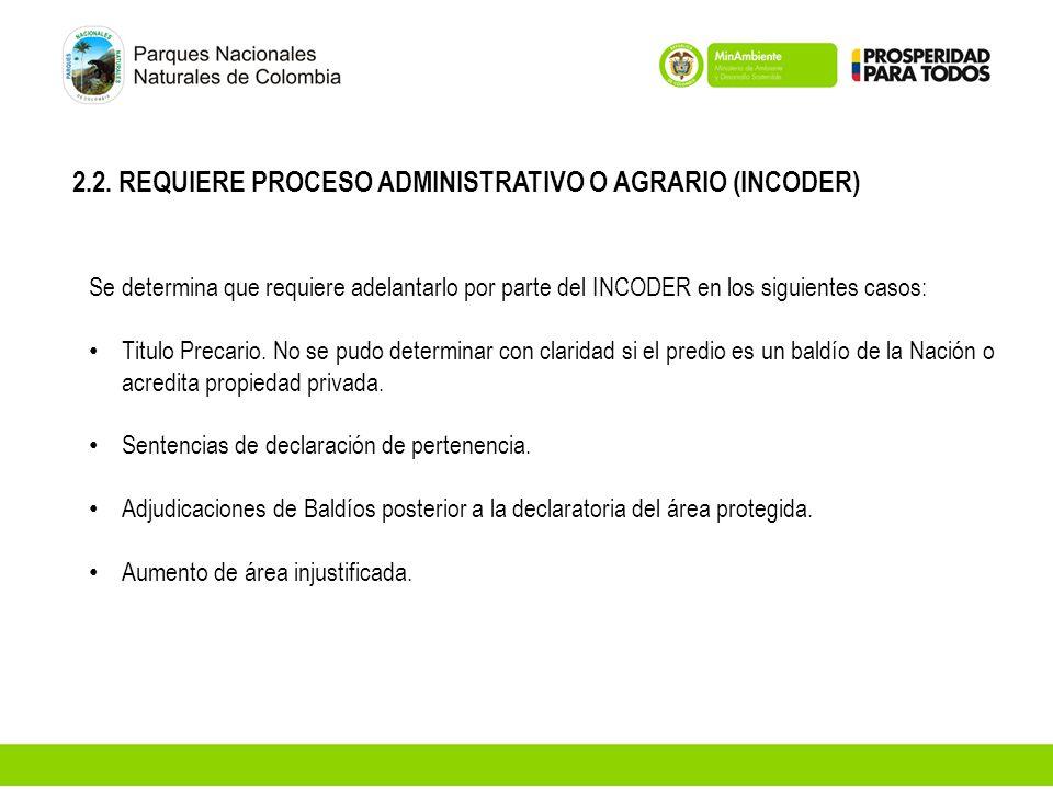 2.2. REQUIERE PROCESO ADMINISTRATIVO O AGRARIO (INCODER) Se determina que requiere adelantarlo por parte del INCODER en los siguientes casos: Titulo P