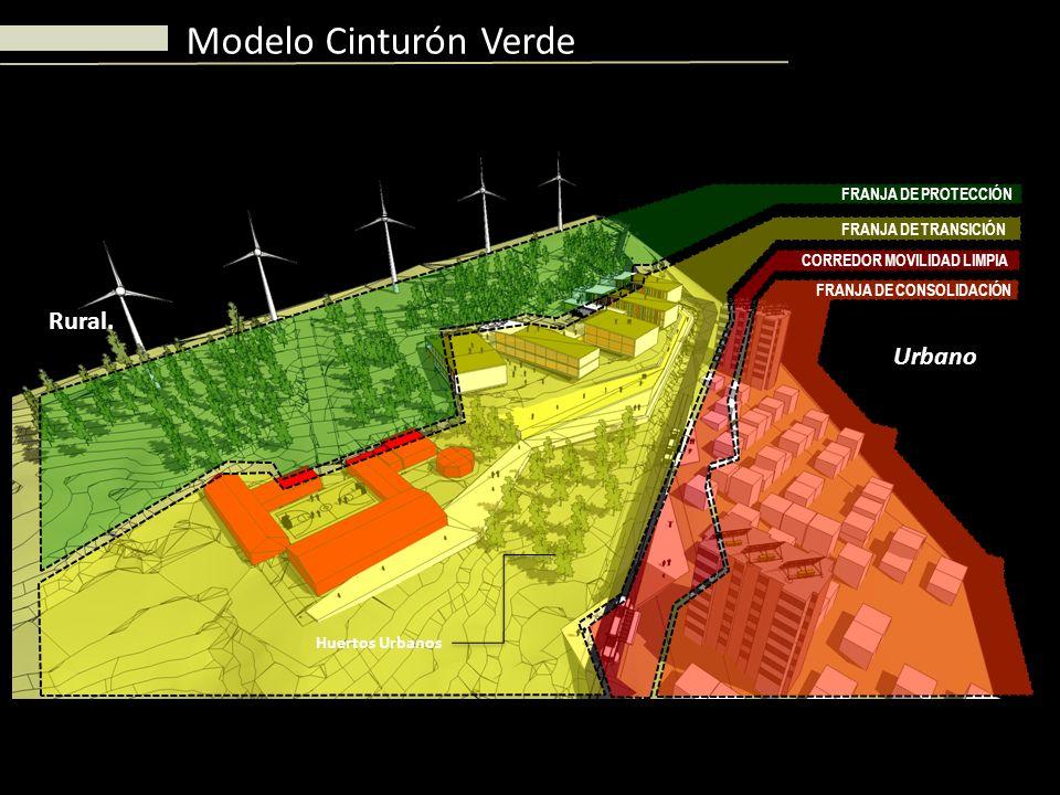 FRANJA DE PROTECCIÓN FRANJA DE TRANSICIÓN CORREDOR MOVILIDAD LIMPIA FRANJA DE CONSOLIDACIÓN Huertos Urbanos Rural. Modelo Cinturón Verde Urbano