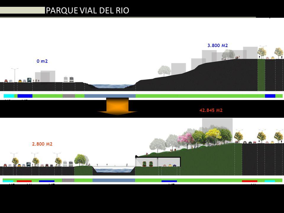 VS OCCIDENTE ORIENTE 3.800 M2 0 m2 VE VA VS 42.845 M2 2.800 M2 VSVE N PARQUE VIAL DEL RIO