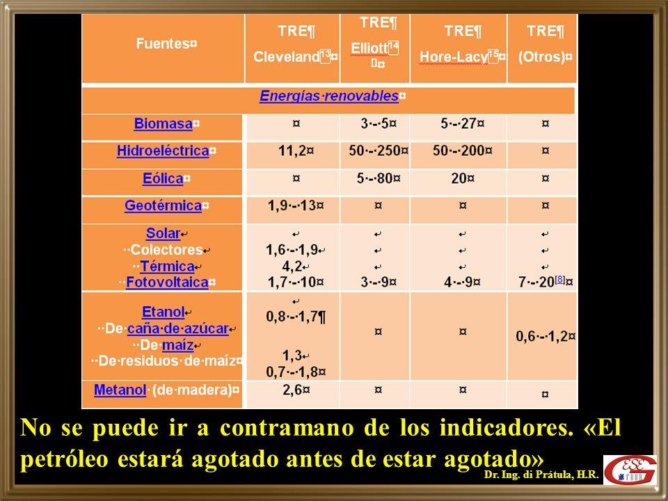 El cálculo del TRE (EROI) para nuestro País se agrega en la siguiente tabla: Estimación de la Tasa de Retorno Energética de la Energía Eólica en Nuestro País (E.