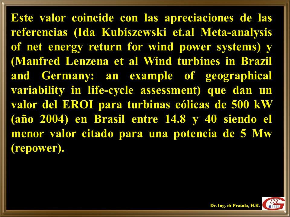 Incidencia porcentual de fallas en turbinas eólicas con caja de engranajes Las estadísticas de fallas son fundamentales para analizar el mantenimiento: Dr.
