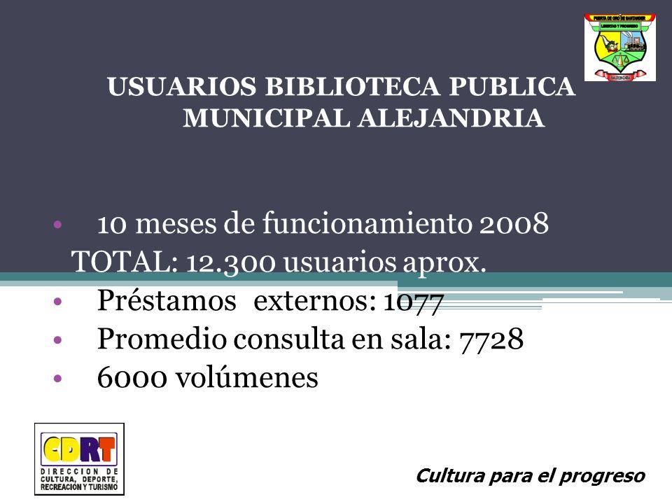 USUARIOS BIBLIOTECA PUBLICA MUNICIPAL ALEJANDRIA 10 meses de funcionamiento 2008 TOTAL: 12.300 usuarios aprox.