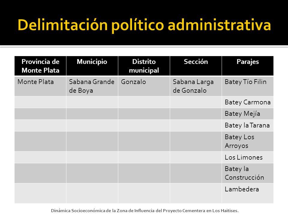 Municipio y Distrito Total de población Menores de 5 años Estimación de prevalencia de desnutrición de crónicamente desnutridos Hogares pobres Hogares en extrema pobreza Monte Plata 24,8632,77337564.8 %14.8% Sabana Grande de Boya 24,3573,07524273.8 %26.8% Gonzalo5,57771910592.8%50.7% Fátima Portorreal, 2009
