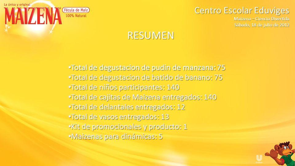 Centro Escolar Eduviges Maizena – Ciencia Divertida Sábado, 18 de julio de 2012 RESUMEN Total de degustacion de pudin de manzana: 75 Total de degustac