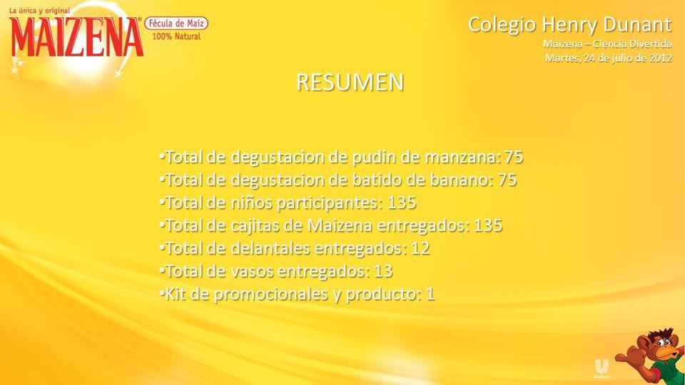 Parque Balboa Maizena – Ciencia Divertida Fecha: Sábado, 28 de julio de 2012 Hora: 04:00 pm a 05:30 pm