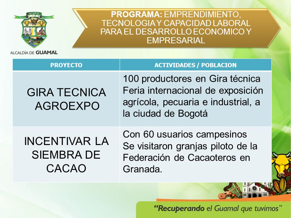 PROGRAMA: GESTION DE LA BIODIVERSIDAD PROYECTOACTIVIDADES PRESTACIÓN DE SERVICIOS DE APOYO A LA GESTIÓN AMBIENTAL DE LA COMUNIDAD Y LA RESPONSABILIDAD SOCIAL EMPRESARIAL 110 comerciantes capacitados; En RSE (Responsabilidad Social Empresarial)