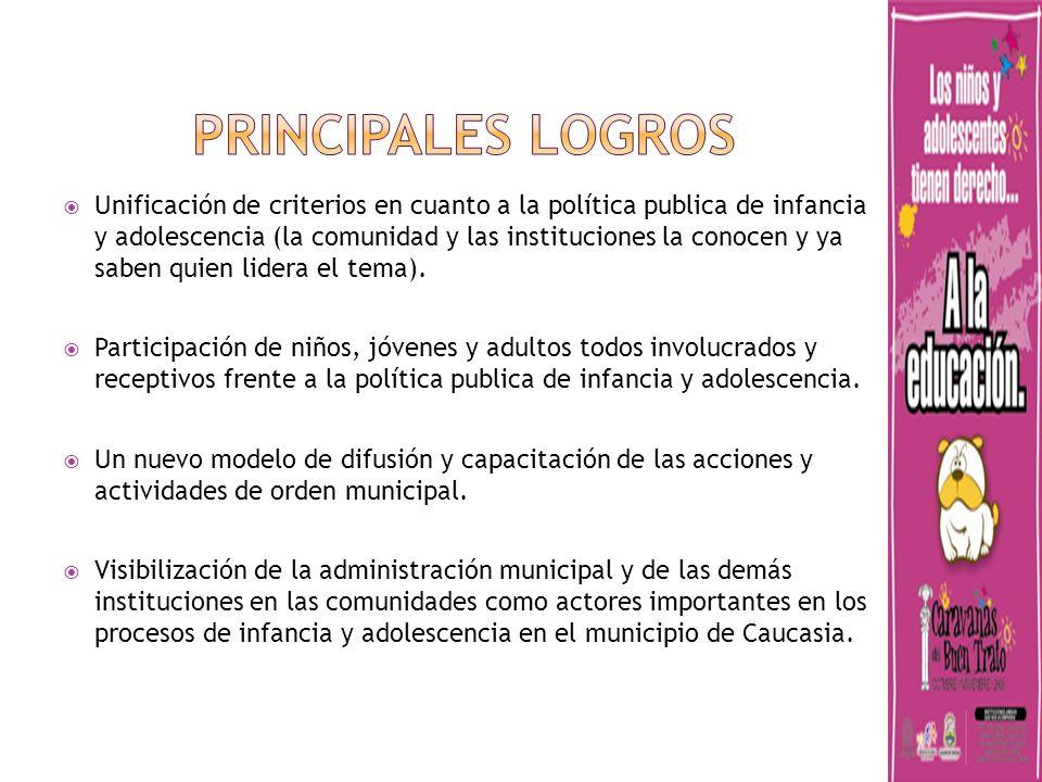 Unificación de criterios en cuanto a la política publica de infancia y adolescencia (la comunidad y las instituciones la conocen y ya saben quien lidera el tema).