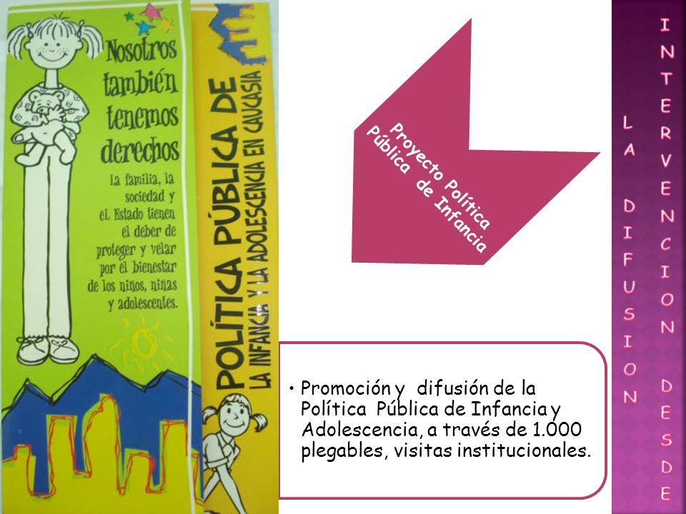 Proyecto Política Pública de Infancia Promoción y difusión de la Política Pública de Infancia y Adolescencia, a través de 1.000 plegables, visitas institucionales.
