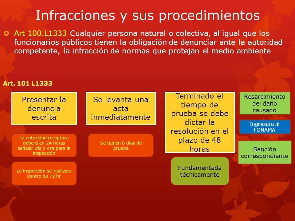 Infracciones y sus procedimientos Art 100.L1333 Cualquier persona natural o colectiva, al igual que los funcionarios públicos tienen la obligación de