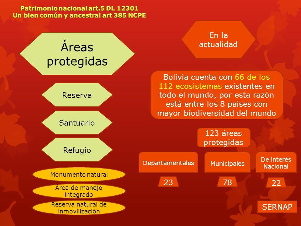 Áreas protegidas En la actualidad Reserva Refugio Santuario SERNAP Bolivia cuenta con 66 de los 112 ecosistemas existentes en todo el mundo, por esta